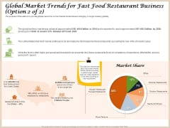 Convenience Food Business Plan Global Market Trends For Fast Food Restaurant Business Pizza Parlours Rules PDF