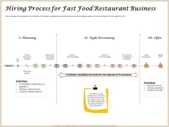 Convenience Food Business Plan Hiring Process For Fast Food Restaurant Business Brochure PDF