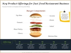 Convenience Food Business Plan Key Product Offerings For Fast Food Restaurant Business Template PDF
