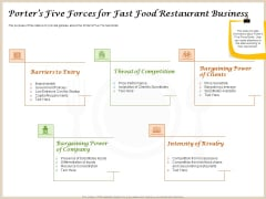 Convenience Food Business Plan Porters Five Forces For Fast Food Restaurant Business Microsoft PDF