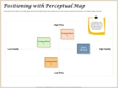 Convenience Food Business Plan Positioning With Perceptual Map Ppt Infographic Template Vector PDF