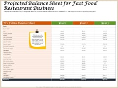 Convenience Food Business Plan Projected Balance Sheet For Fast Food Restaurant Business Designs PDF