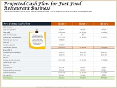 Convenience Food Business Plan Projected Cash Flow For Fast Food Restaurant Business Sample PDF