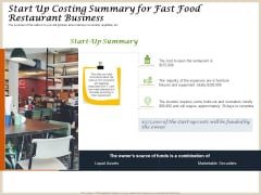 Convenience Food Business Plan Start Up Costing Summary For Fast Food Restaurant Business Inspiration PDF