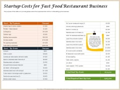 Convenience Food Business Plan Startup Costs For Fast Food Restaurant Business Clipart PDF