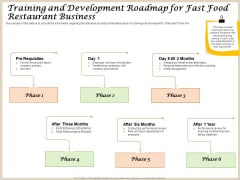 Convenience Food Business Plan Training And Development Roadmap For Fast Food Restaurant Business Diagrams PDF