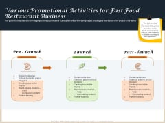 Convenience Food Business Plan Various Promotional Activities For Fast Food Restaurant Business Demonstration PDF