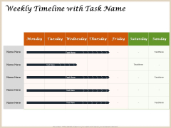 Convenience Food Business Plan Weekly Timeline With Task Name Ppt Model Visual Aids PDF