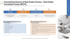 Conventional Source Of Real Estate Finance Real Estate Investment Trusts REITS Ppt Pictures Samples PDF
