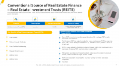 Conventional Source Of Real Estate Finance Real Estate Investment Trusts REITS Slides PDF