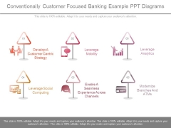 Conventionally Customer Focused Banking Example Ppt Diagrams