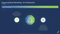 Conversational Marketing An Introduction Ppt Show Deck PDF
