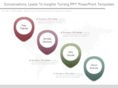 Conversations Leads To Insights Turning Ppt Powerpoint Templates
