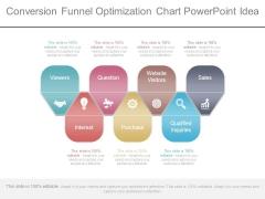 Conversion Funnel Optimization Chart Powerpoint Idea