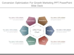 Conversion Optimization For Growth Marketing Ppt Powerpoint Slide Deck