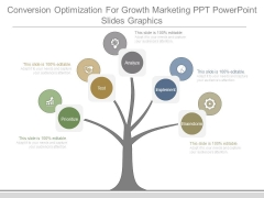 Conversion Optimization For Growth Marketing Ppt Powerpoint Slides Graphics