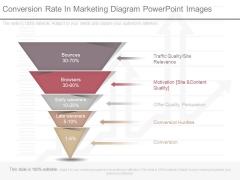 Conversion Rate In Marketing Diagram Powerpoint Images