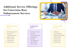 Conversion Rate Optimization Additional Service Offerings For Conversion Rate Enhancement Services Infographics PDF