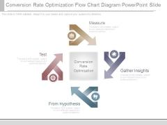 Conversion Rate Optimization Flow Chart Diagram Powerpoint Slide