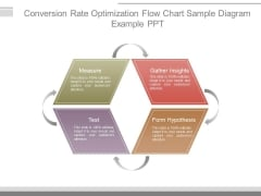 Conversion Rate Optimization Flow Chart Sample Diagram Example Ppt