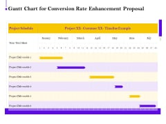 Conversion Rate Optimization Gantt Chart For Conversion Rate Enhancement Proposal Ppt Icon Example PDF