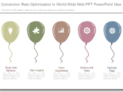 Conversion Rate Optimization In World Wide Web Ppt Powerpoint Idea