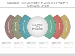 Conversion Rate Optimization In World Wide Web Ppt Presentation Layouts