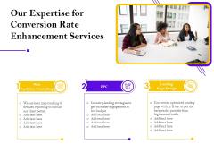 Conversion Rate Optimization Our Expertise For Conversion Rate Enhancement Services Ppt Slides Maker PDF