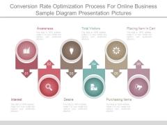 Conversion Rate Optimization Process For Online Business Sample Diagram Presentation Pictures