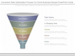 Conversion Rate Optimization Process For Online Business Sample Powerpoint Guide