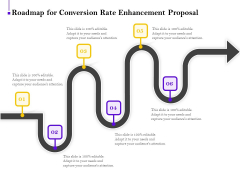 Conversion Rate Optimization Roadmap For Conversion Rate Enhancement Proposal Ppt Summary Maker PDF