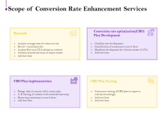 Conversion Rate Optimization Scope Of Conversion Rate Enhancement Services Ppt Show Styles PDF