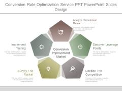 Conversion Rate Optimization Service Ppt Powerpoint Slides Design