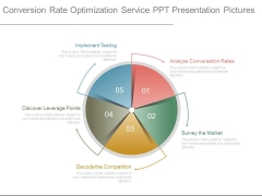 Conversion Rate Optimization Service Ppt Presentation Pictures