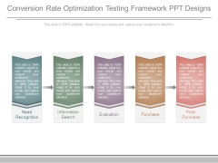 Conversion Rate Optimization Testing Framework Ppt Designs