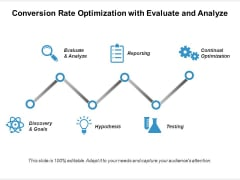 Conversion Rate Optimization With Evaluate And Analyze Ppt PowerPoint Presentation Inspiration Gallery PDF