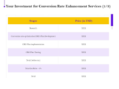 Conversion Rate Optimization Your Investment For Conversion Rate Enhancement Services Ppt Infographics Visuals PDF