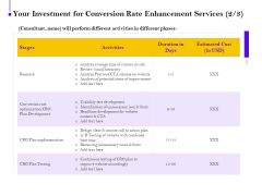 Conversion Rate Optimization Your Investment For Conversion Rate Enhancement Services Research Clipart PDF