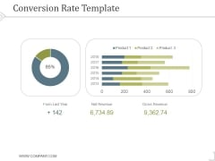 Conversion Rate Template 1 Ppt PowerPoint Presentation Designs
