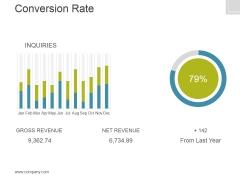 Conversion Rate Template 1 Ppt PowerPoint Presentation Portfolio