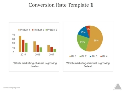 Conversion Rate Template 1 Ppt PowerPoint Presentation Summary