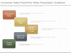 Conversion Rates Powerpoint Slides Presentation Guidelines