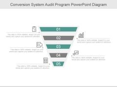 Conversion System Audit Program Ppt PowerPoint Presentation Topics