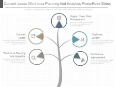 Convert Leads Workforce Planning And Analytics Powerpoint Slides