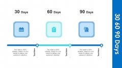 Convertible Bond Financing Pitch Deck 30 60 90 Days Ppt Diagrams PDF