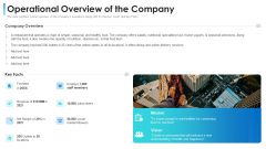 Convertible Bond Financing Pitch Deck Operational Overview Of The Company Sample PDF
