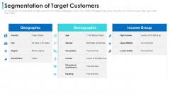 Convertible Bond Financing Pitch Deck Segmentation Of Target Customers Rules PDF