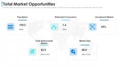 Convertible Bond Financing Pitch Deck Total Market Opportunities Elements PDF