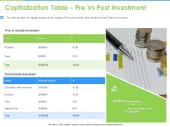 Convertible Bonds Pitch Deck For Increasing Capitals Capitalization Table Pre Vs Post Investment Sample PDF