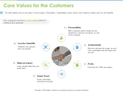 Convertible Bonds Pitch Deck For Increasing Capitals Core Values For The Customers Download PDF